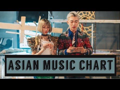 ASIAN MUSIC CHART June 2017