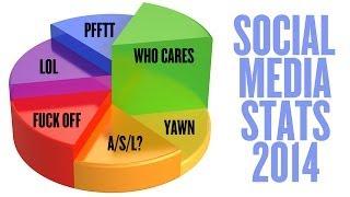 SOCIAL MEDIA STATISTICS 2014