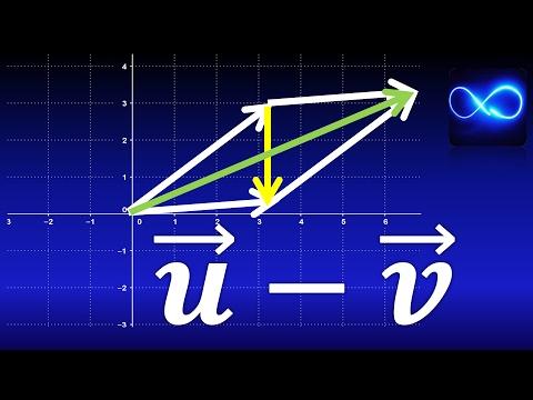 Introducción a las desigualdadesиз YouTube · Длительность: 11 мин42 с