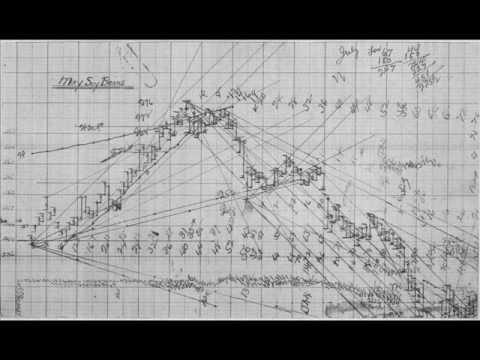 Planetary trading techniques.wmv