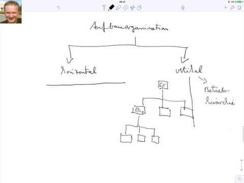 aufbauorganisation horizontal vertikal youtube. Black Bedroom Furniture Sets. Home Design Ideas