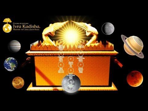 Shiur de Cabala 31. El secreto de Tikun Jatzot.