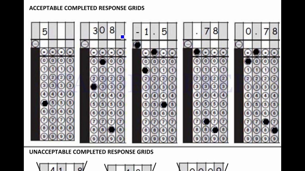 image relating to Shsat Practice Test Printable named Discover Above the Layout of the SHSAT - Caddell Prep
