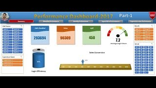 Performance Dashboard  In Excel : Part-1