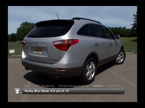 2009 Hyundai Veracruz Used Car Report