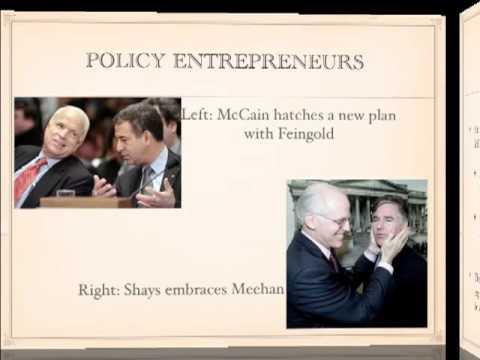 Campaign Finance Reform- US Congress