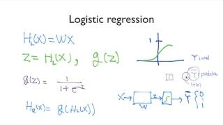 ML lec 6-1 - Softmax Regression: 기본 개념 소개