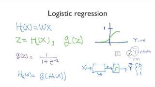 ML lec 6-1 - Softmax Regression: 기본 개념 소개