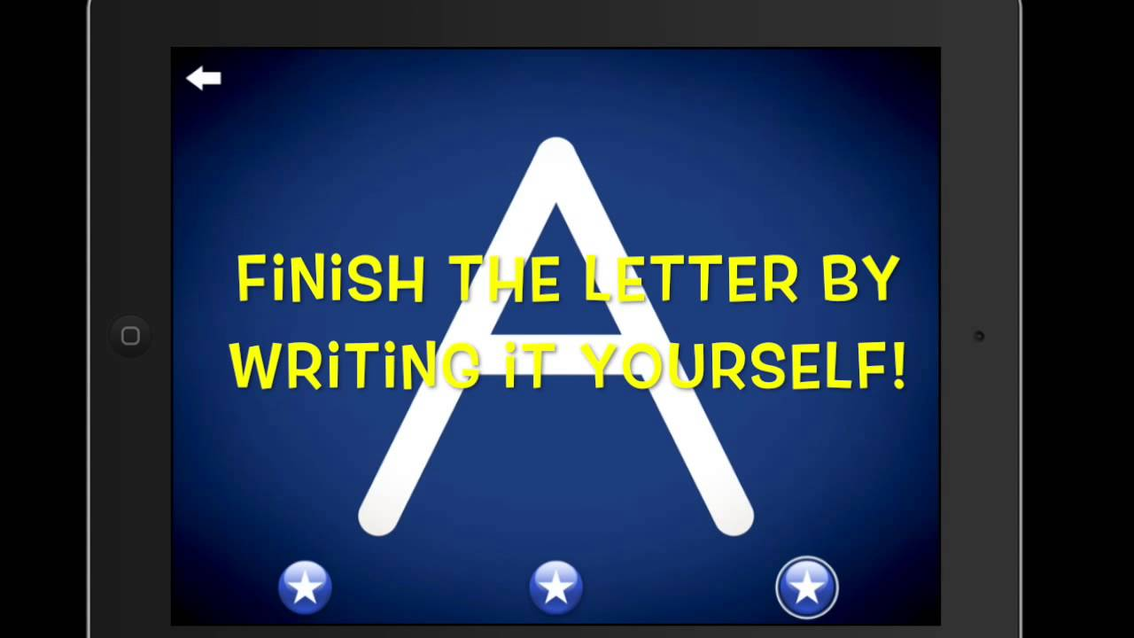 Awesome Apps for the Six Traits of Writing