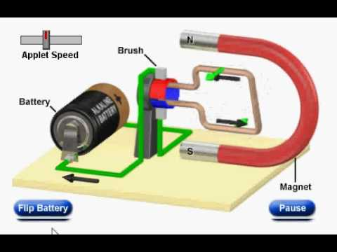 how to connect a dc motor to ac power