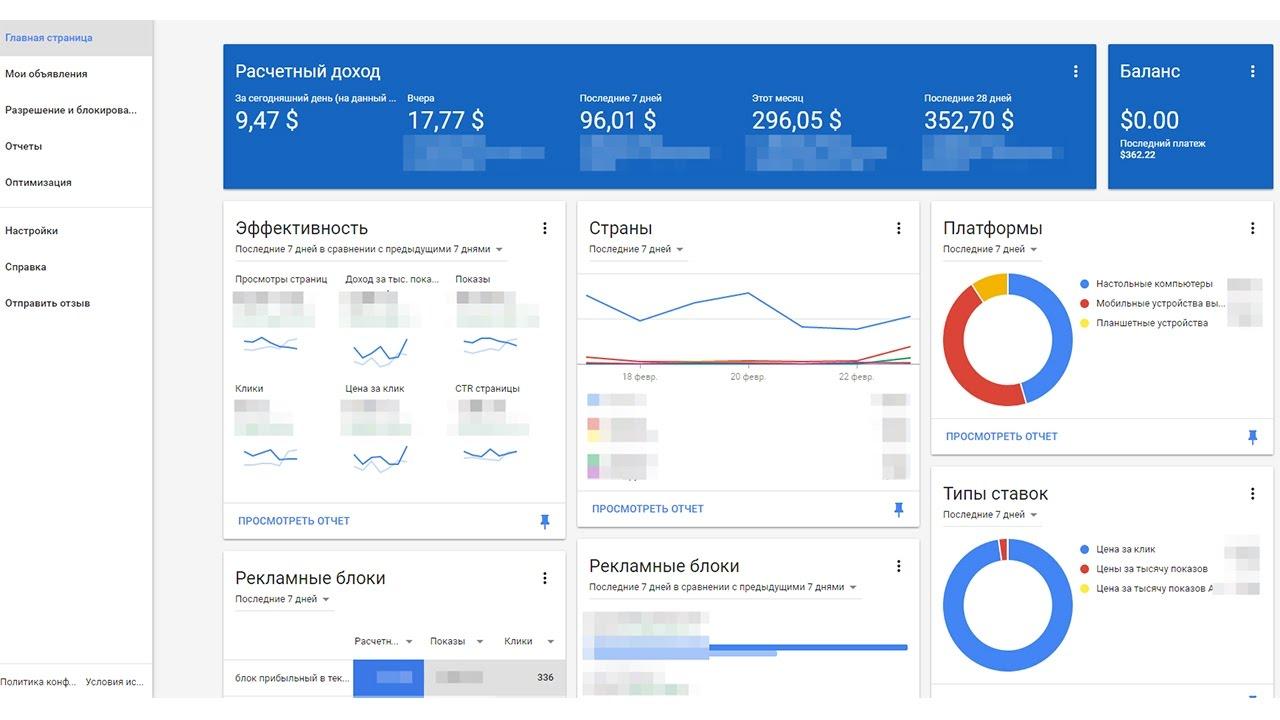 Как зарабатывать на Google Adsense 14$ в сутки с нуля. Как я зарабатываю на Гугл Адсенс