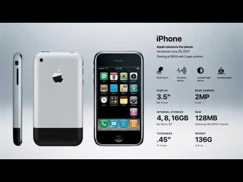 history-of-iphone