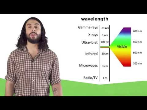 Wave-Particle Duality and the Photoelectric Effect