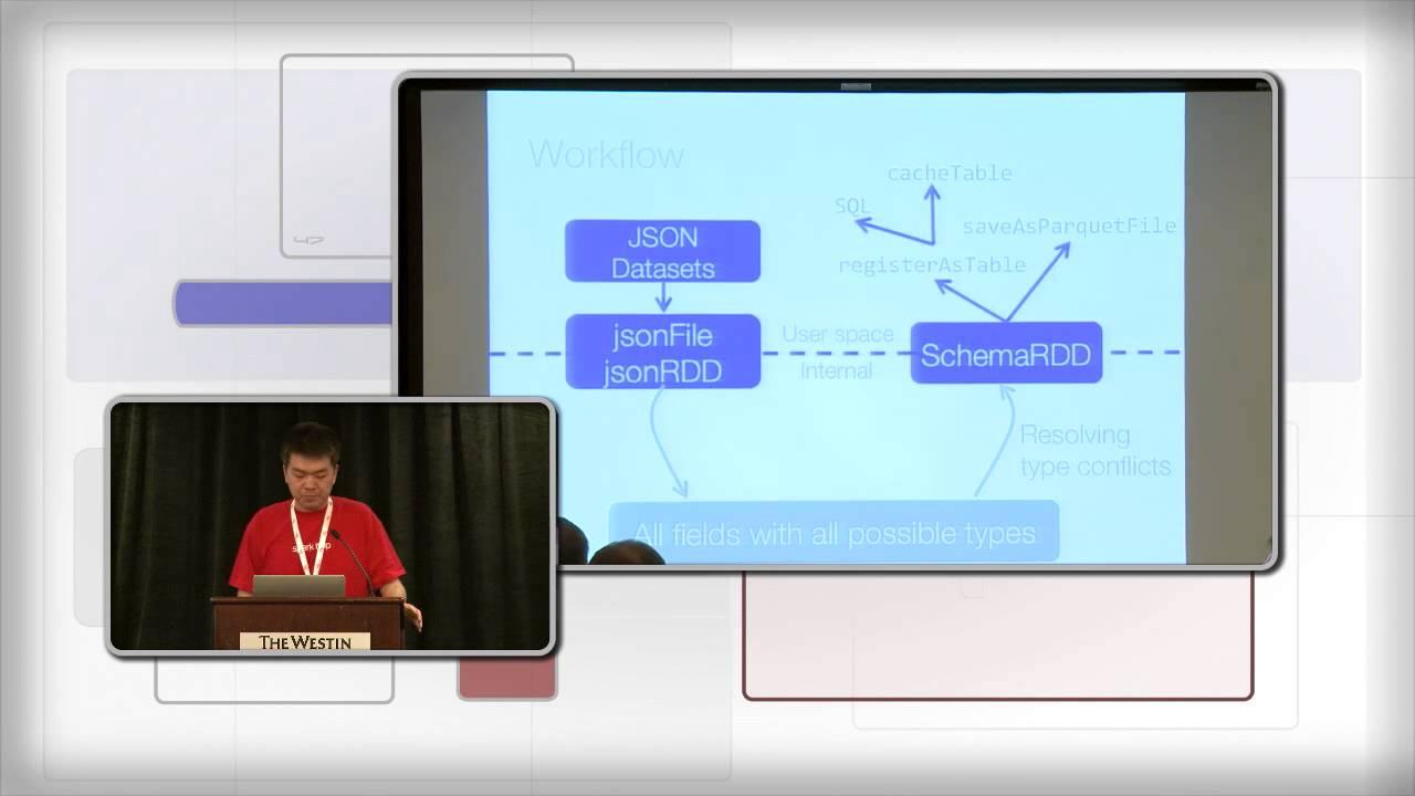 Easy JSON Data Manipulation in Spark - Yin Huai (Databricks)