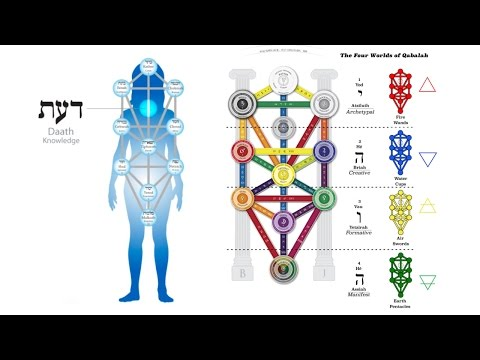 Kabbalah: The Tree Of Life, the Qlippoth and the Tarot.