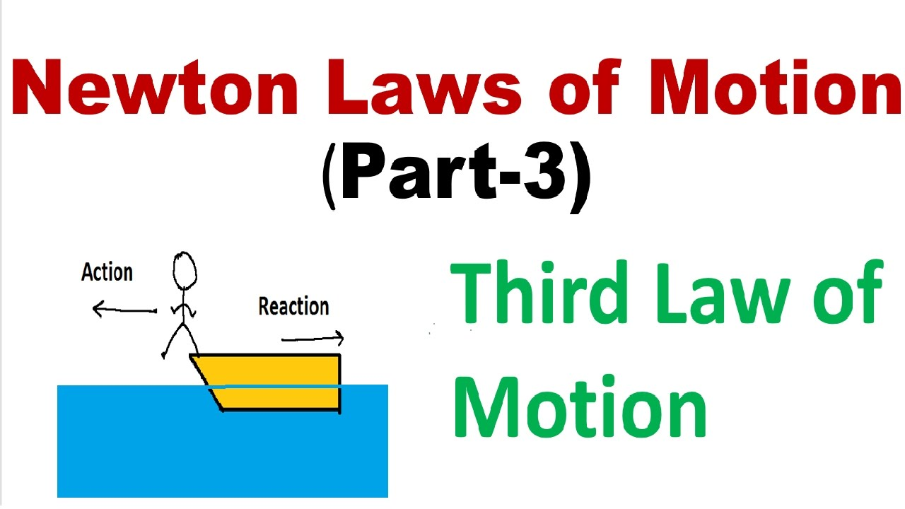 newton s third law of motion action and reaction force iit jee