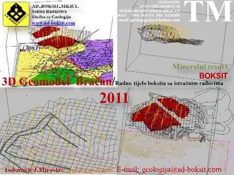 GEOLOGY Basic Info 3D Modeling (Profession) 4 Geomodel BOKSIT MILIĆI