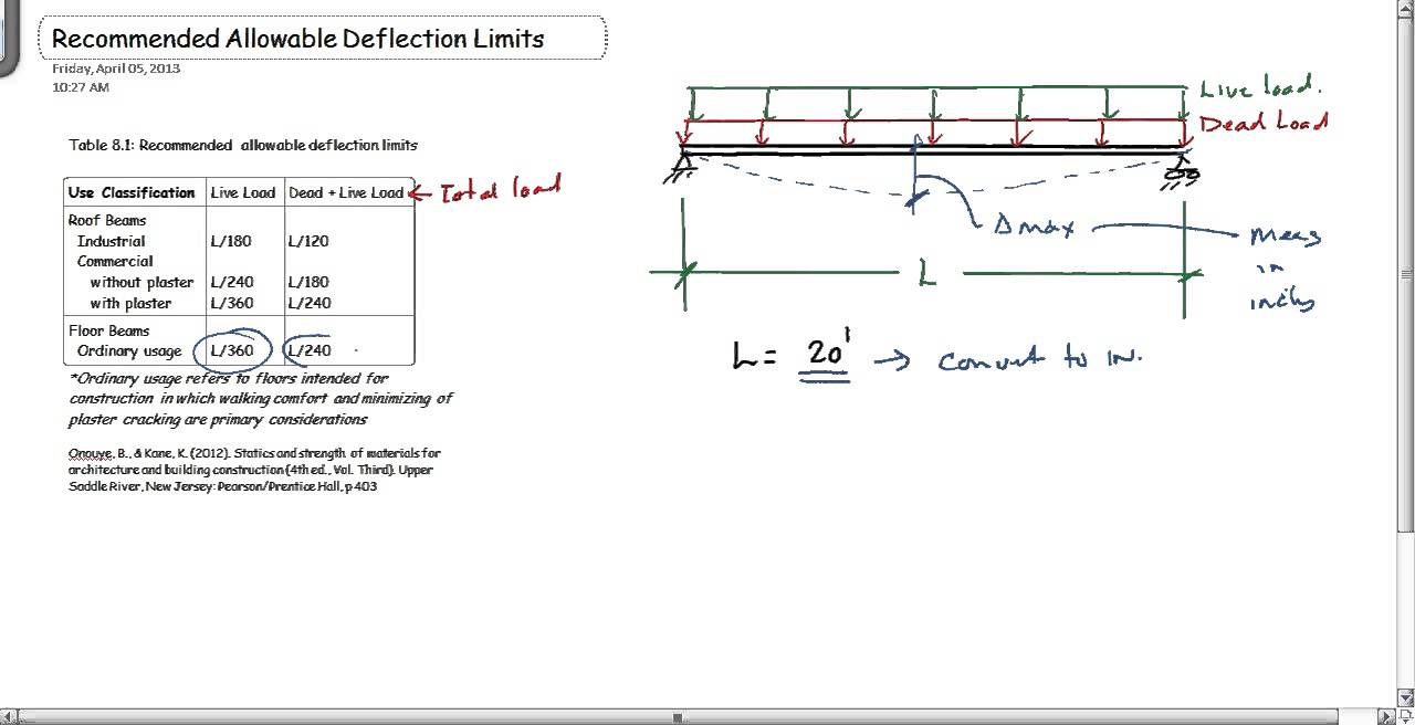 Calculating Allowable Deflection For Beams Youtube
