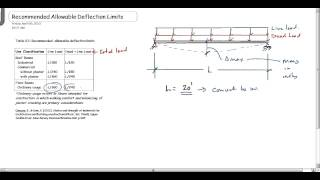 Calculating Allowable Deflection For Beams