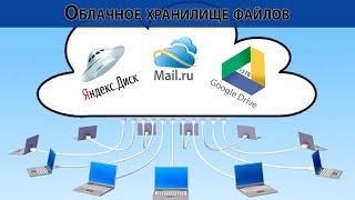 Облачное хранилище файлов. Бесплатное хранение файлов