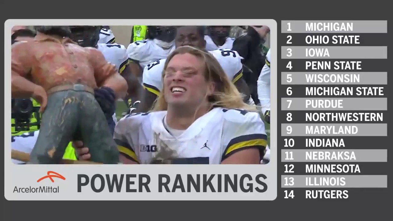 Post-Week 8 Power Rankings | Big Ten Football