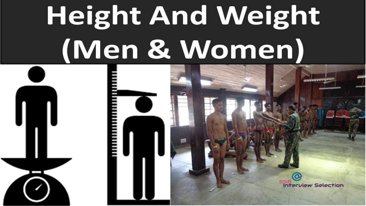 Height And Weight Standards for Men and Women for Army/Navy & Air force ||  Medical Procedure