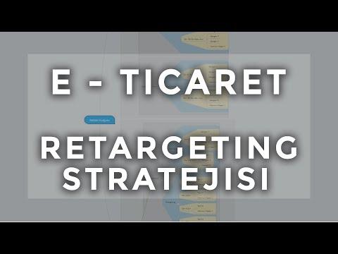İleri Seviye Retargeting (Yeniden Pazarlama) Stratejileri - Facebook Ve İnstagram Reklamları
