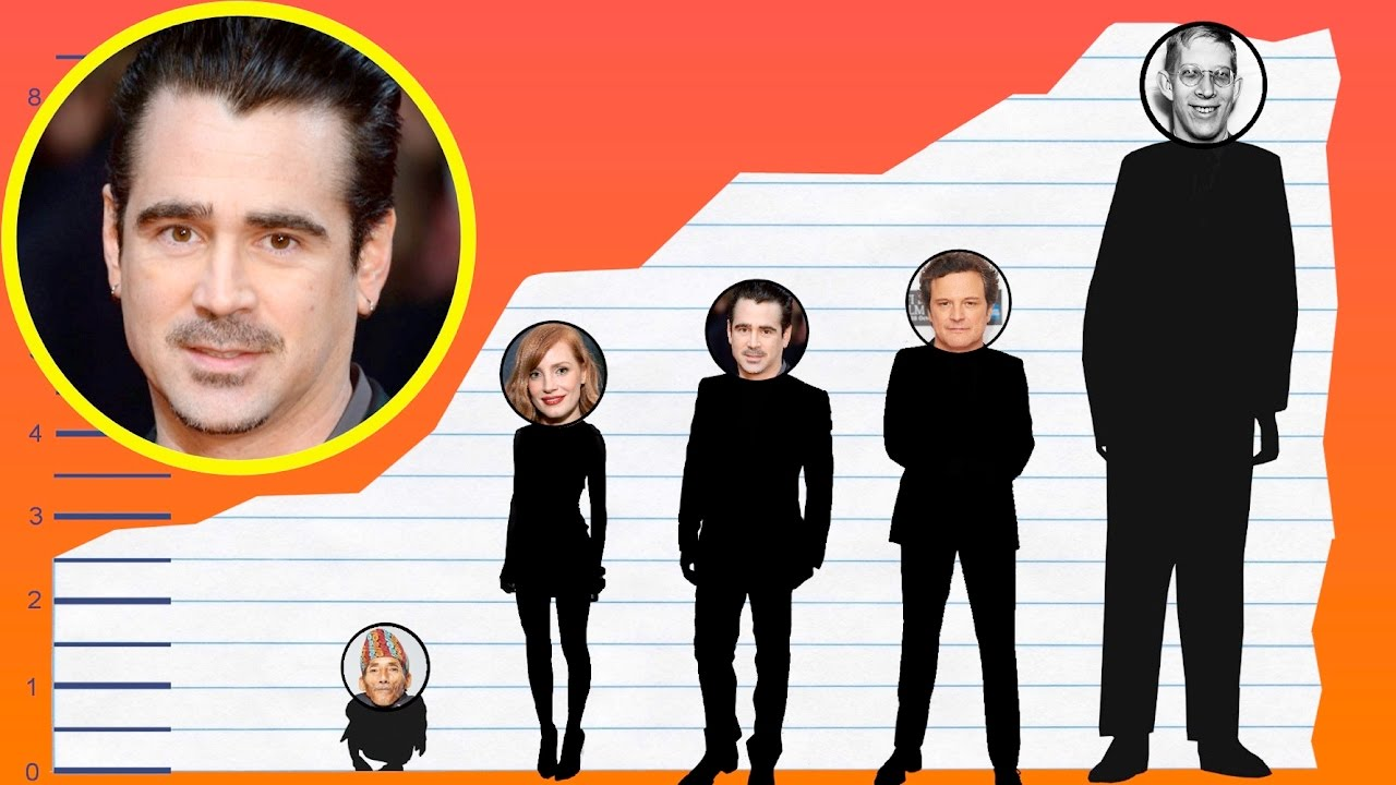 How Tall Is Colin Farrell? - Height Comparison! - YouTube