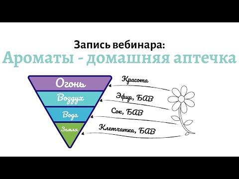 Ароматерапия: запись вебинара Елены Миргородской