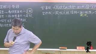 《錦囊函授》呂紹堃 教授/租稅申報實務 (專技證照 記帳士)