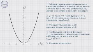 Алгебра 8 класс. Функция y= k x2 , ее свойства,  график
