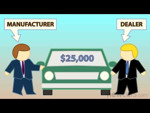 MSRP vs. Invoice - Quick-Tips Video - NewCars.com