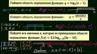Область определения функции-3
