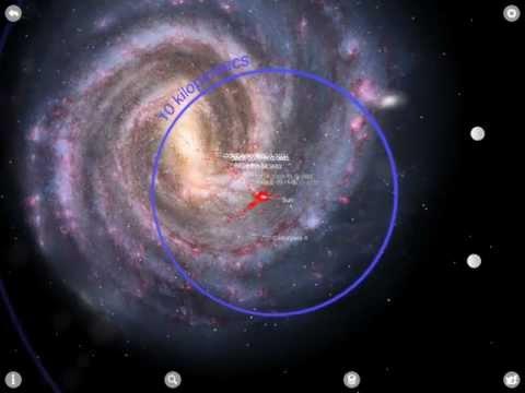 Nearest Earth-like planet (Exoplanet)