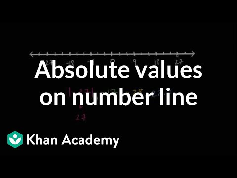 Sorting absolute values on number line | Negative numbers | 6th grade | Khan Academy