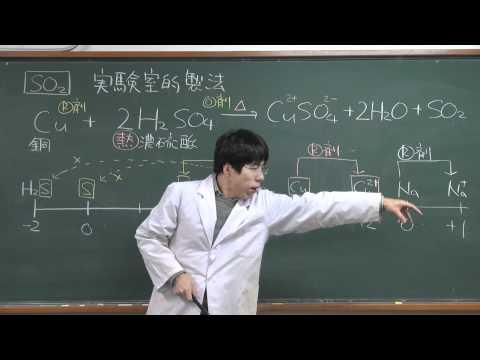 化学無機化学⑧3of7~二酸化硫黄の性質と製法2~
