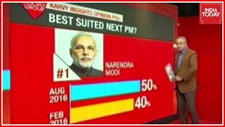 Mood Of Nation Poll : Who Will Win 2017 Lok Sabha Elections ?