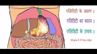 Acidity in stomach and Acidity treatment in Hindi