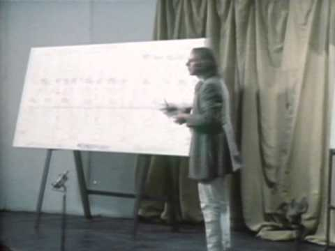 Lecture 3 [Part 1/3] Moment-Forming and Integration (MOMENTE) (1972)