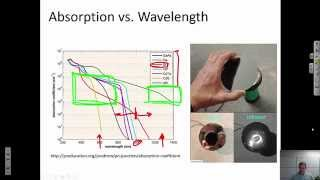 Optical Absorption in Materials {Texas A&M: Intro to Materials (MSEN 201)}