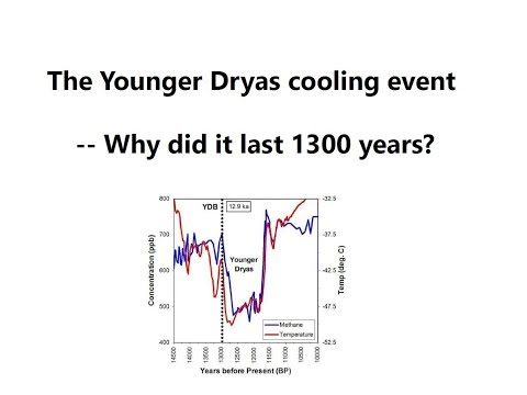 The Younger Dryas cooling event -- Why 1300 years?