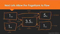 PageRank Explained