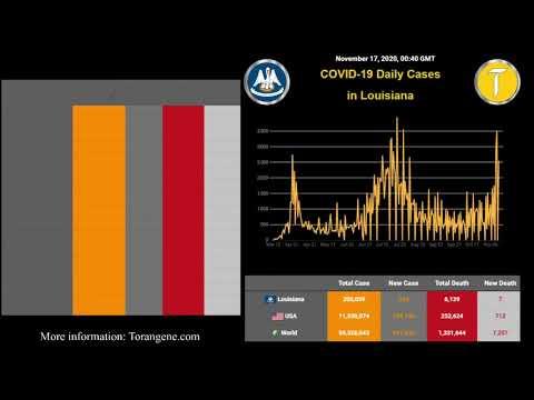United States Coronavirus Pandemic (Nov 16, 2020) - Torangene