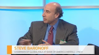 Reuters Global M&A Summit – Bank of America Merrill Lynch's Baronoff, on tax reform in the US
