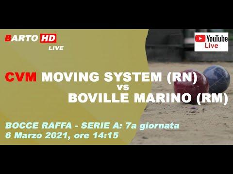 CVM Moving System