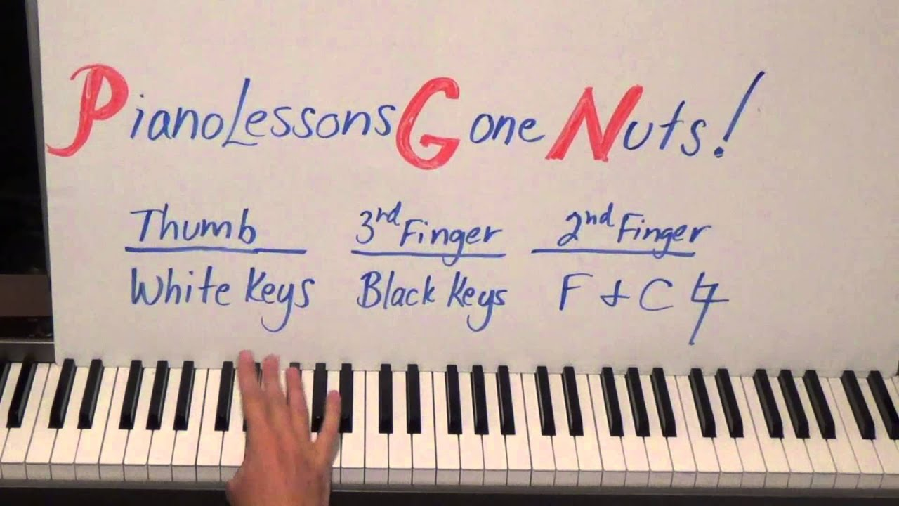 Piano lessons gone nuts how to play a chromatic scale easier piano lessons gone nuts how to play a chromatic scale easier faster better hexwebz Image collections