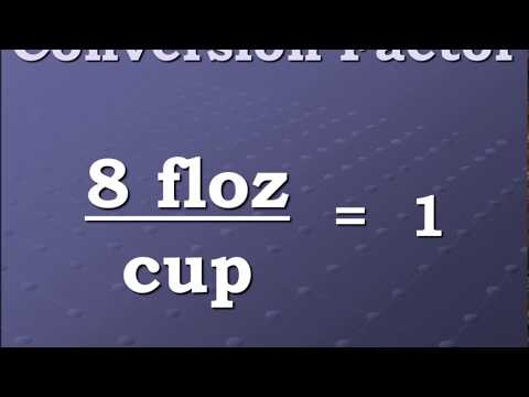 Convert Cups To Fluid Ounces And Back