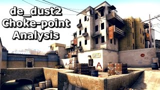 De_Dust2 Chokepoint Analysis