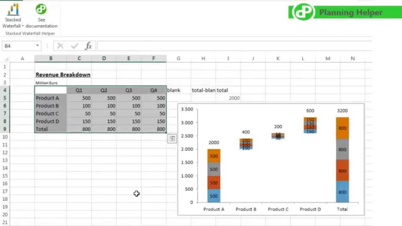 Stacked waterfall chart in seconds with  free add for excel also rh youtube