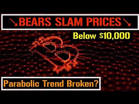 Bitcoin BEARS Gain Momentum! | Prices Dump